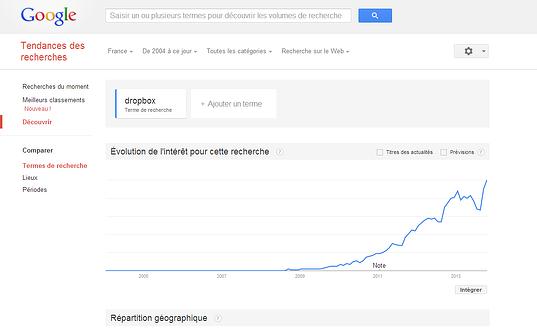 utiliser Google trends pour voir les tendances de recherches