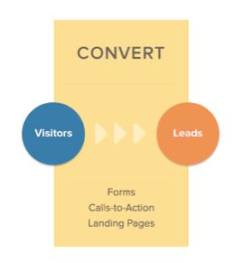 Convertir le deuxième ingrédient Inbound de votre marketing mix