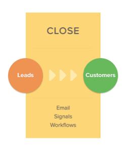 Vendre le troisième ingrédient Inbound de votre marketing mix